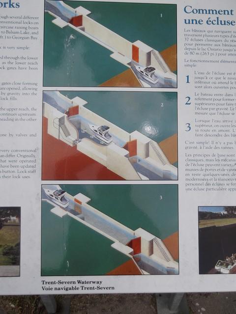 Trent_Severn_Lock1-600035